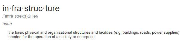 infrastructure definition