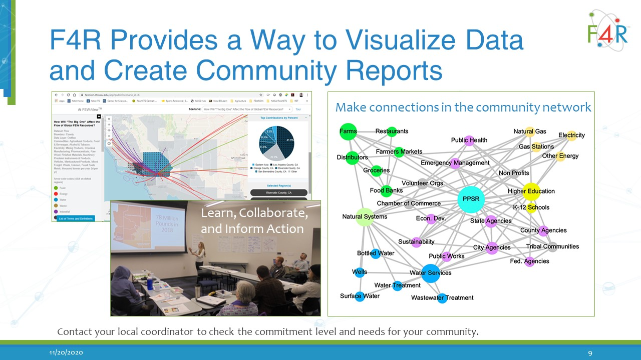F4R Summary slide: F4R Provides a Way to Visualize and Create Community Reports