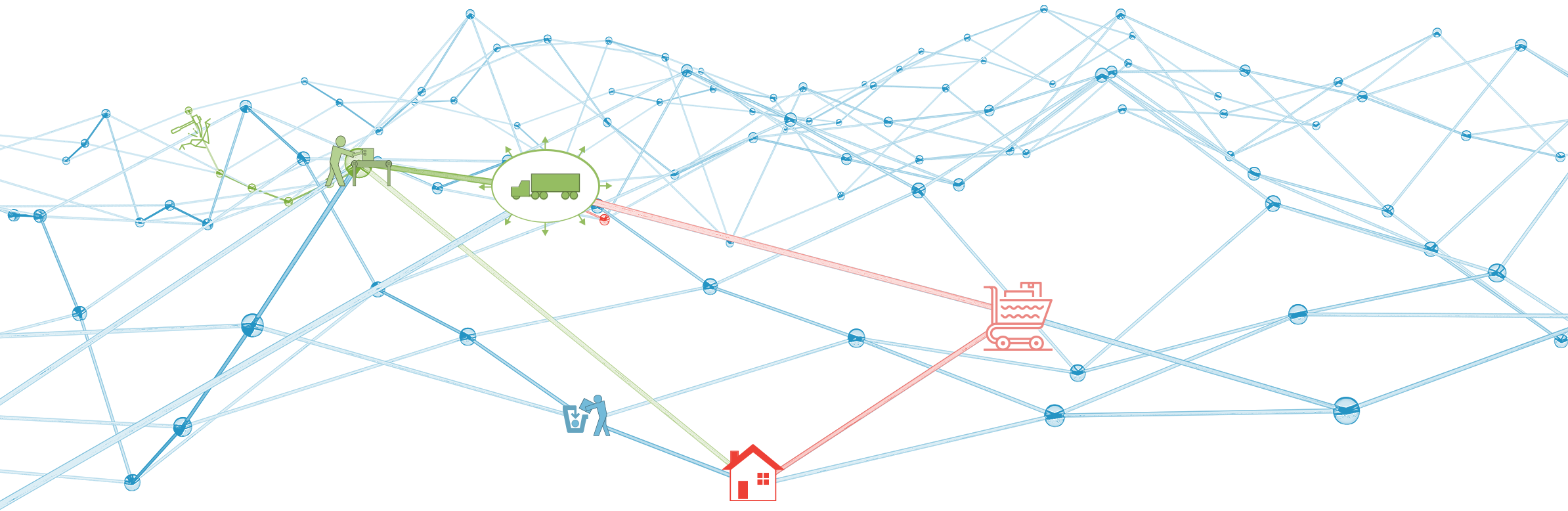 The F4R Systems Network visualization graphic
